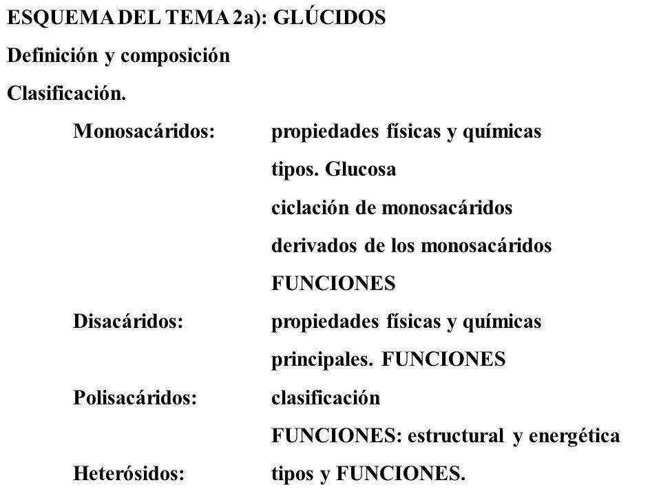 ESQUEMA DEL TEMA 2a): GLÚCIDOS Definición y composición Clasificación. Monosacáridos:propiedades físicas y químicas tipos. Glucosa ciclación de monosa