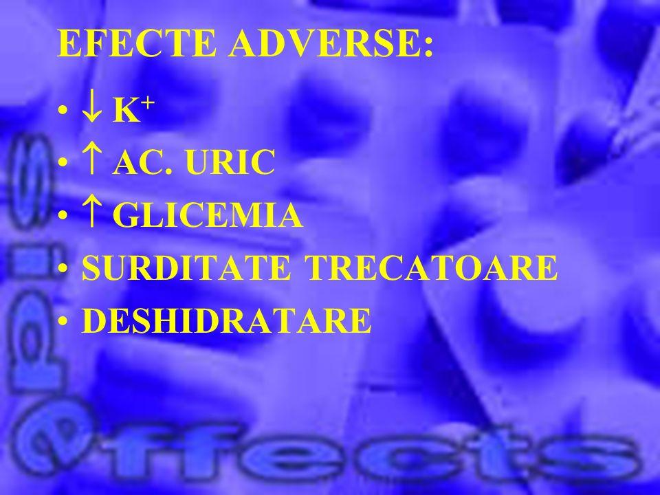 EFECTE ADVERSE: K + AC. URIC GLICEMIA SURDITATE TRECATOARE DESHIDRATARE