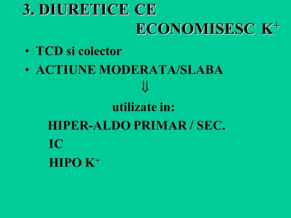 3. DIURETICE CE ECONOMISESC K + TCD si colector ACTIUNE MODERATA/SLABA utilizate in: HIPER-ALDO PRIMAR / SEC. IC HIPO K +