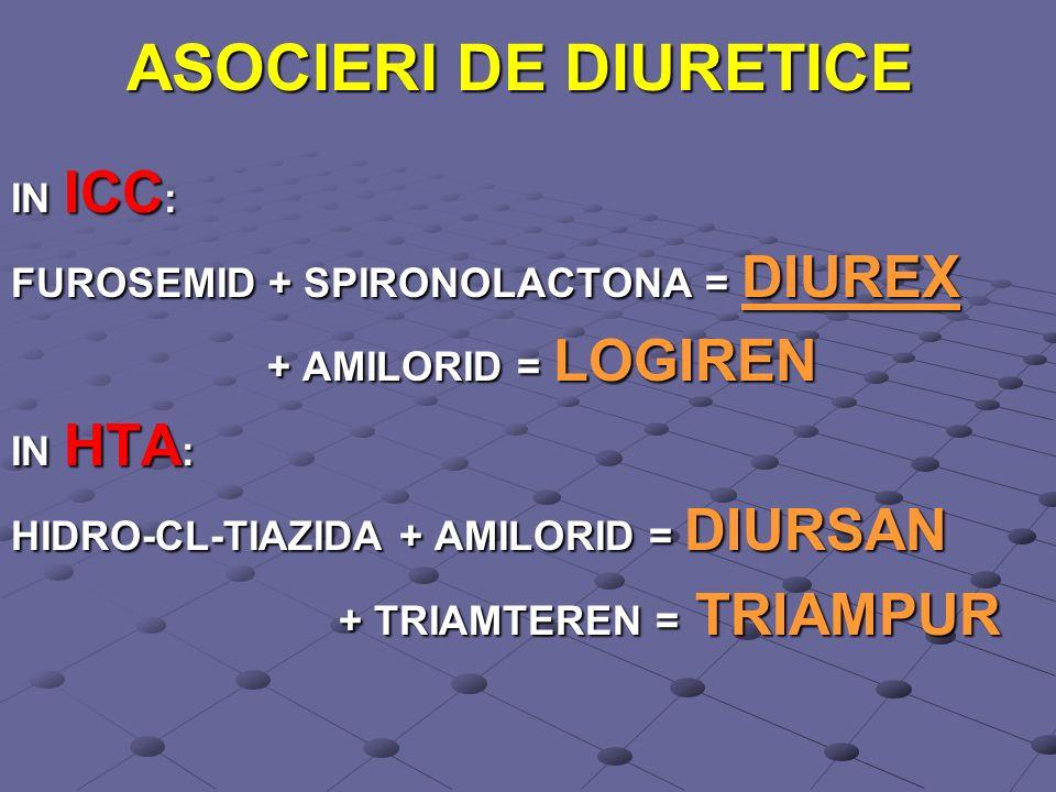 ASOCIERI DE DIURETICE IN ICC : FUROSEMID + SPIRONOLACTONA = DIUREX + AMILORID = LOGIREN + AMILORID = LOGIREN IN HTA : HIDRO-CL-TIAZIDA + AMILORID = DI