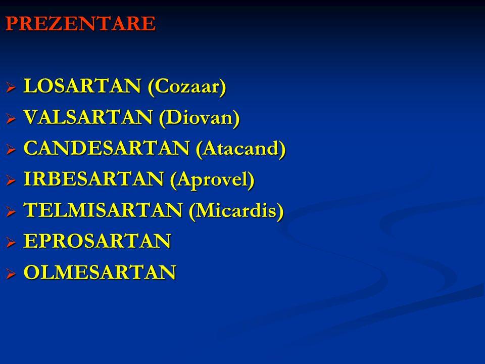 PREZENTARE LOSARTAN (Cozaar) LOSARTAN (Cozaar) VALSARTAN (Diovan) VALSARTAN (Diovan) CANDESARTAN (Atacand) CANDESARTAN (Atacand) IRBESARTAN (Aprovel)