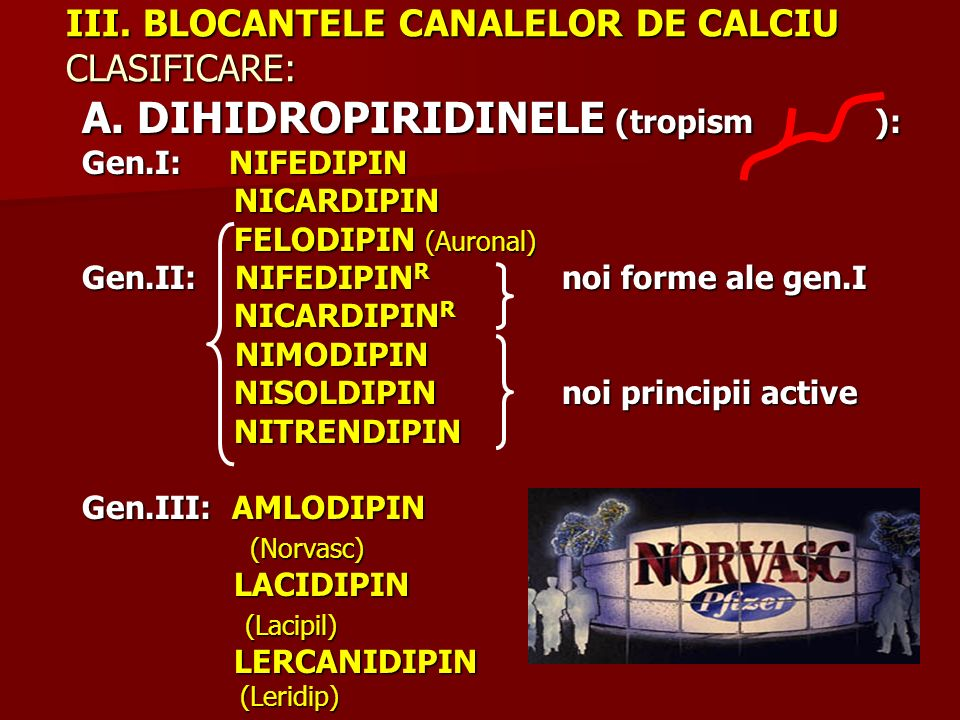 III. BLOCANTELE CANALELOR DE CALCIU CLASIFICARE: A. DIHIDROPIRIDINELE (tropism ): Gen.I: NIFEDIPIN NICARDIPIN NICARDIPIN FELODIPIN (Auronal) FELODIPIN