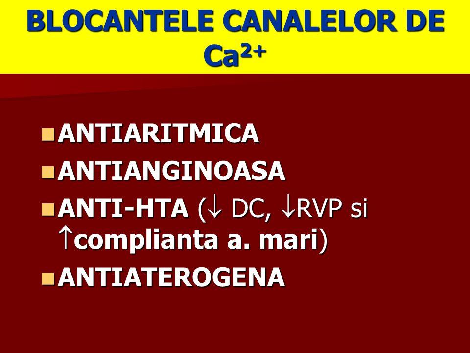 BLOCANTELE CANALELOR DE Ca 2+ ANTIARITMICA ANTIARITMICA ANTIANGINOASA ANTIANGINOASA ANTI-HTA ( DC, RVP si complianta a. mari) ANTI-HTA ( DC, RVP si co