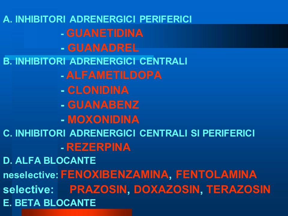 A. INHIBITORI ADRENERGICI PERIFERICI - GUANETIDINA - GUANADREL B. INHIBITORI ADRENERGICI CENTRALI - ALFAMETILDOPA - CLONIDINA - GUANABENZ - MOXONIDINA