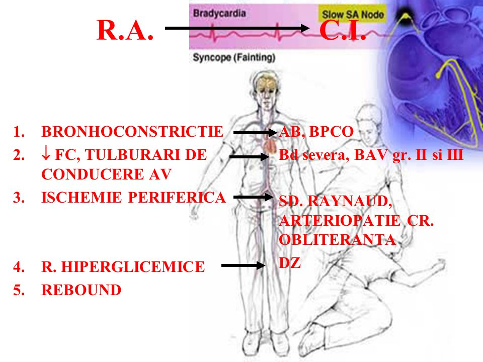 R.A. C.I. 1.BRONHOCONSTRICTIE 2. FC, TULBURARI DE CONDUCERE AV 3.ISCHEMIE PERIFERICA 4. R. HIPERGLICEMICE 5. REBOUND AB, BPCO Bd severa, BAV gr. II si