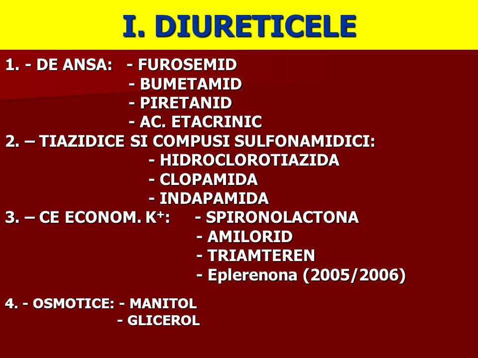 I. DIURETICELE 1. - DE ANSA: - FUROSEMID - BUMETAMID - BUMETAMID - PIRETANID - PIRETANID - AC. ETACRINIC - AC. ETACRINIC 2. – TIAZIDICE SI COMPUSI SUL