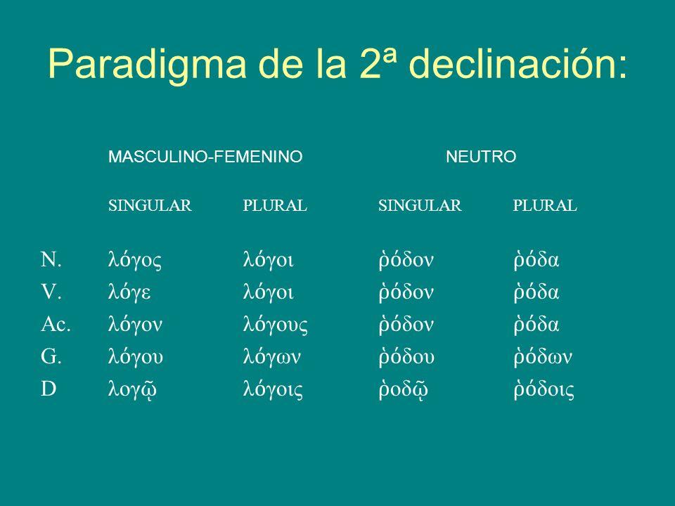 Paradigma de la 2ª declinación: MASCULINO-FEMENINONEUTRO SINGULARPLURALSINGULARPLURAL N.λ γοςλ γοι δον δα V.λ γελ γοι δον δα Ac.λ γονλ γους δον δα G.λ