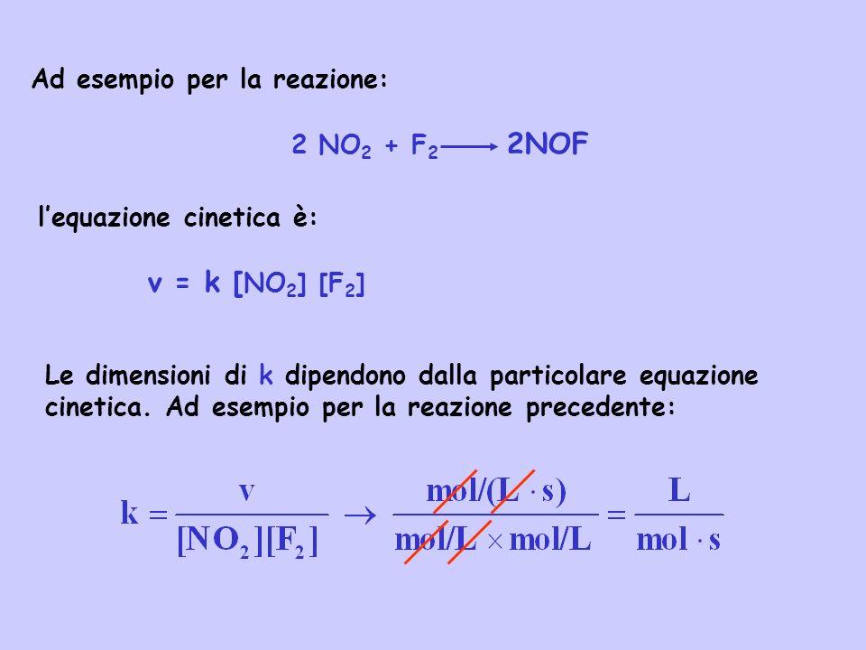 Ad esempio per la reazione: 2 NO 2 + F 2 2NOF lequazione cinetica è: v = k [ NO 2 ] [F 2 ] Le dimensioni di k dipendono dalla particolare equazione ci