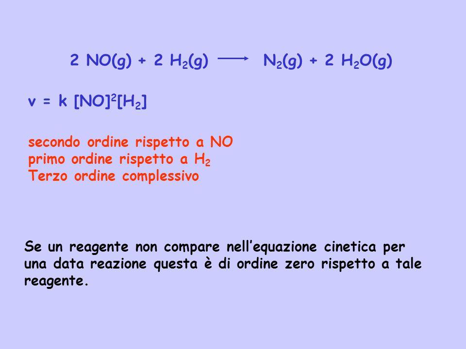 2 NO(g) + 2 H 2 (g) N 2 (g) + 2 H 2 O(g) v = k [NO] 2 [H 2 ] secondo ordine rispetto a NO primo ordine rispetto a H 2 Terzo ordine complessivo Se un r