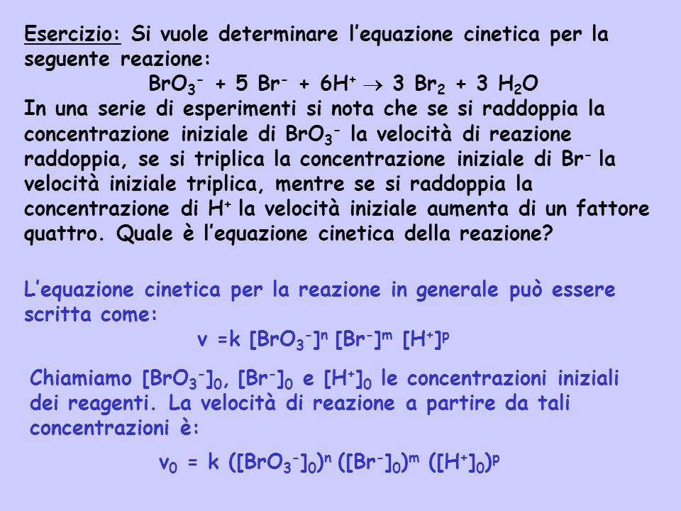 Esercizio: Si vuole determinare lequazione cinetica per la seguente reazione: BrO 3 - + 5 Br - + 6H + 3 Br 2 + 3 H 2 O In una serie di esperimenti si