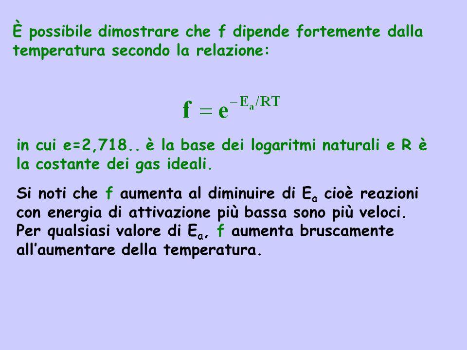 È possibile dimostrare che f dipende fortemente dalla temperatura secondo la relazione: in cui e=2,718.. è la base dei logaritmi naturali e R è la cos