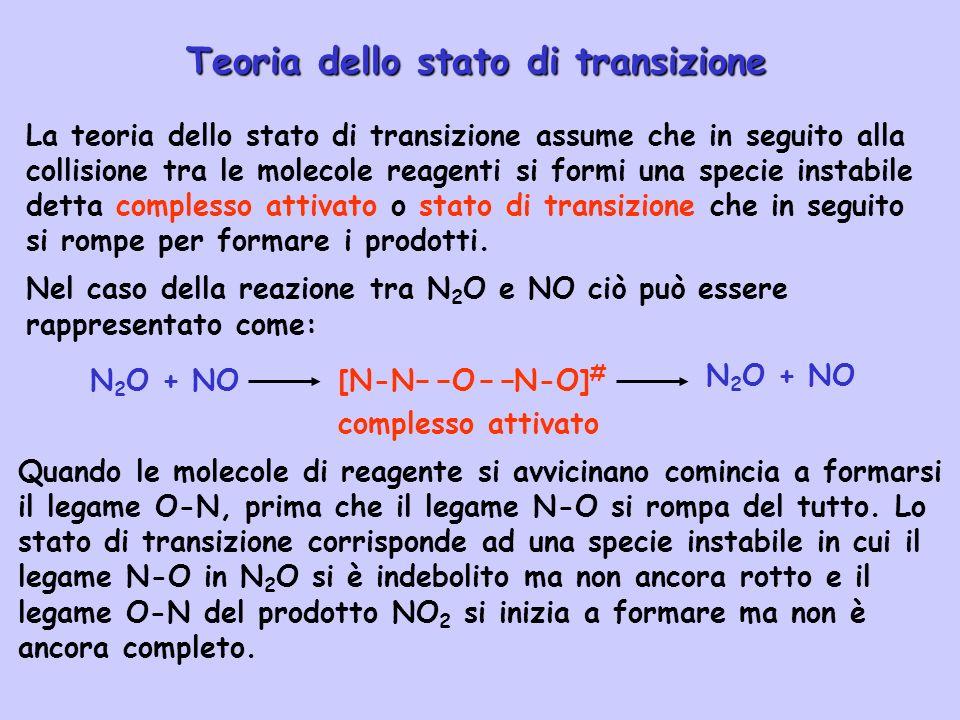 La teoria dello stato di transizione assume che in seguito alla collisione tra le molecole reagenti si formi una specie instabile detta complesso atti