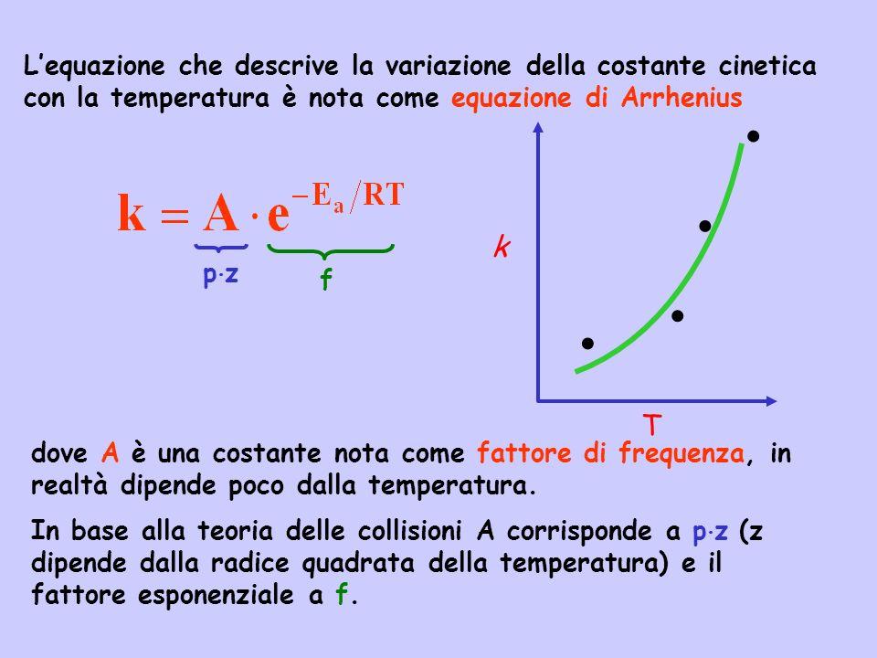 Lequazione che descrive la variazione della costante cinetica con la temperatura è nota come equazione di Arrhenius dove A è una costante nota come fa