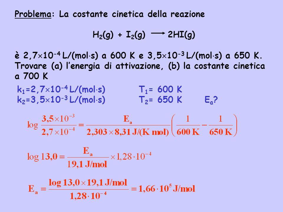 Problema: La costante cinetica della reazione H 2 (g) + I 2 (g) 2HI(g) è 2,7 10 -4 L/(mol s) a 600 K e 3,5 10 -3 L/(mol s) a 650 K. Trovare (a) lenerg