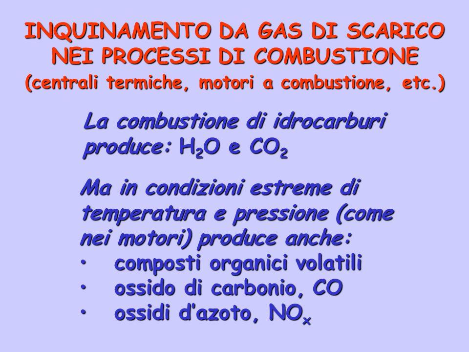INQUINAMENTO DA GAS DI SCARICO NEI PROCESSI DI COMBUSTIONE (centrali termiche, motori a combustione, etc.) Ma in condizioni estreme di temperatura e p