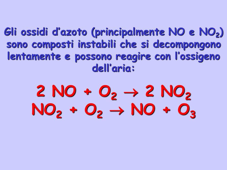 Gli ossidi dazoto (principalmente NO e NO 2 ) sono composti instabili che si decompongono lentamente e possono reagire con lossigeno dellaria: 2 NO +