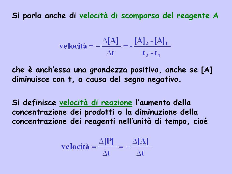 Si parla anche di velocità di scomparsa del reagente A che è anchessa una grandezza positiva, anche se [A] diminuisce con t, a causa del segno negativ