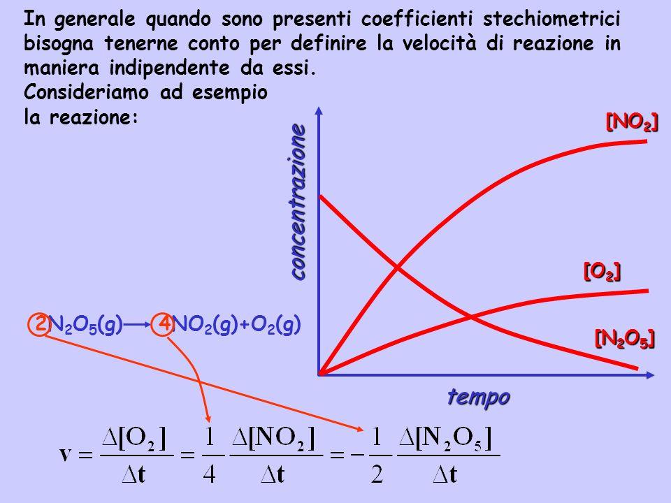 In generale quando sono presenti coefficienti stechiometrici bisogna tenerne conto per definire la velocità di reazione in maniera indipendente da ess