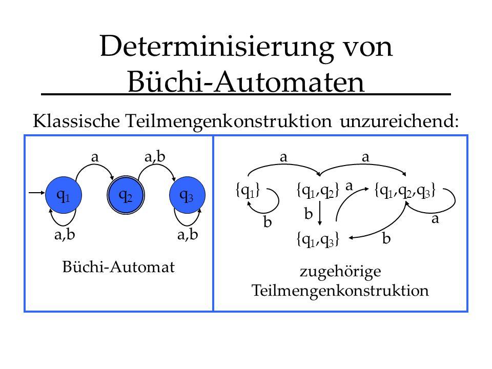 Determinisierung von Büchi-Automaten Klassische Teilmengenkonstruktion unzureichend: {q 1 }{q 1,q 2 }{q 1,q 2,q 3 } {q 1,q 3 } a,b a q1q1 q2q2 q3q3 Büchi-Automat zugehörige Teilmengenkonstruktion aa b b a a b