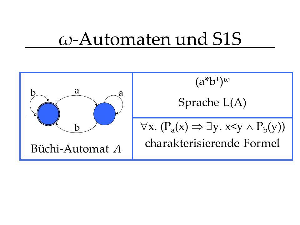 ω-Automaten und S1S x. (P a (x) y.