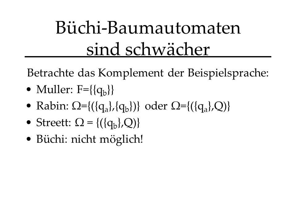 Büchi-Baumautomaten sind schwächer Betrachte das Komplement der Beispielsprache: Muller: F={{q b }} Rabin: Ω={({q a },{q b })} oder Ω={({q a },Q)} Streett: Ω = {({q b },Q)} Büchi: nicht möglich!