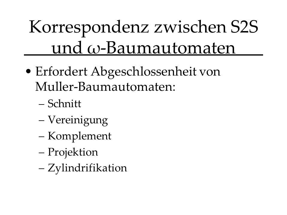 Korrespondenz zwischen S2S und ω-Baumautomaten Erfordert Abgeschlossenheit von Muller-Baumautomaten: –Schnitt –Vereinigung –Komplement –Projektion –Zylindrifikation