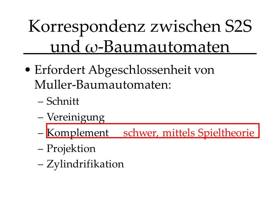 Erfordert Abgeschlossenheit von Muller-Baumautomaten: –Schnitt –Vereinigung –Komplement schwer, mittels Spieltheorie –Projektion –Zylindrifikation Korrespondenz zwischen S2S und ω-Baumautomaten
