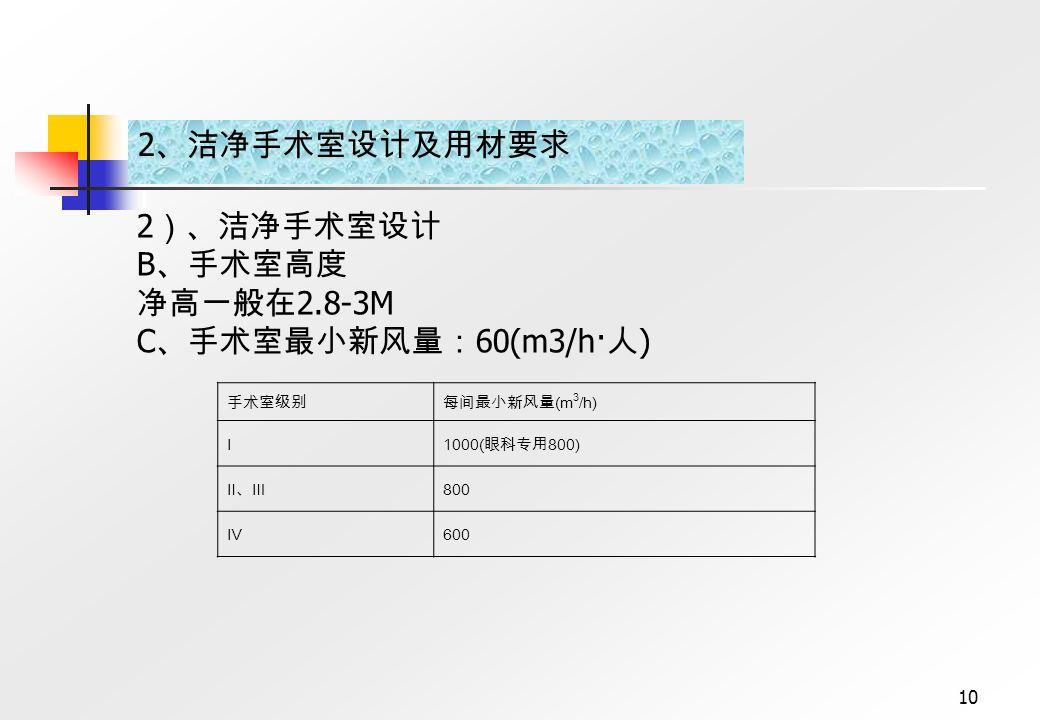 10 2 2 B 2.8-3M C 60(m3/h· ) (m 3 /h) 1000( 800) 800 600
