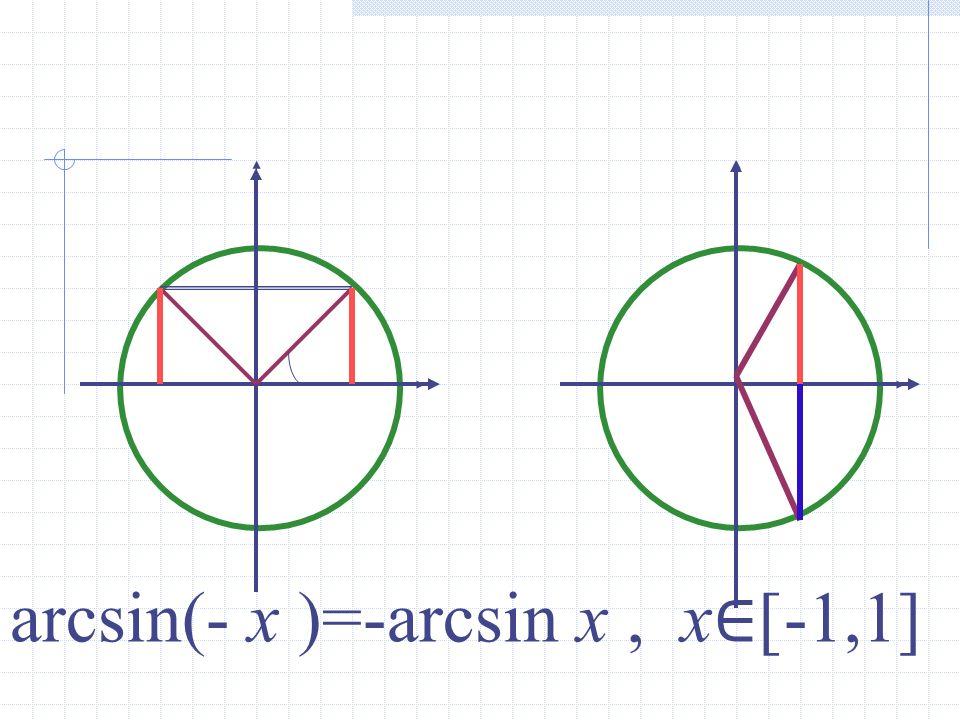 arcsin(- x )=-arcsin x, x [- 1,1] arccos(- x )= π -arccos x, x [-1,1]