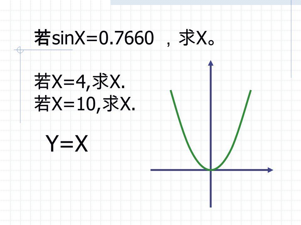 X Y O - 1 y =sin x y =arcsin x