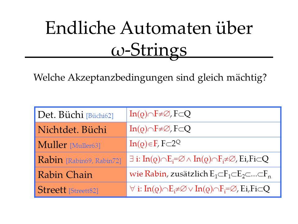 Endliche Automaten über ω-Strings Welche Akzeptanzbedingungen sind gleich mächtig.