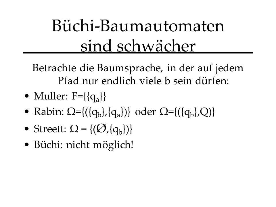 Büchi-Baumautomaten sind schwächer Betrachte die Baumsprache, in der auf jedem Pfad nur endlich viele b sein dürfen: Muller: F={{q a }} Rabin: Ω={({q b },{q a })} oder Ω={({q b },Q)} Streett: Ω = {( Ø,{q b })} Büchi: nicht möglich!