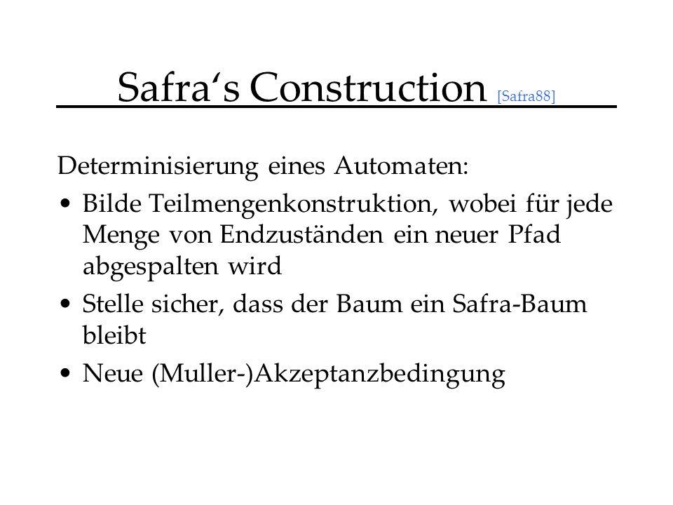 Safras Construction [Safra88] Determinisierung eines Automaten: Bilde Teilmengenkonstruktion, wobei für jede Menge von Endzuständen ein neuer Pfad abgespalten wird Stelle sicher, dass der Baum ein Safra-Baum bleibt Neue (Muller-)Akzeptanzbedingung