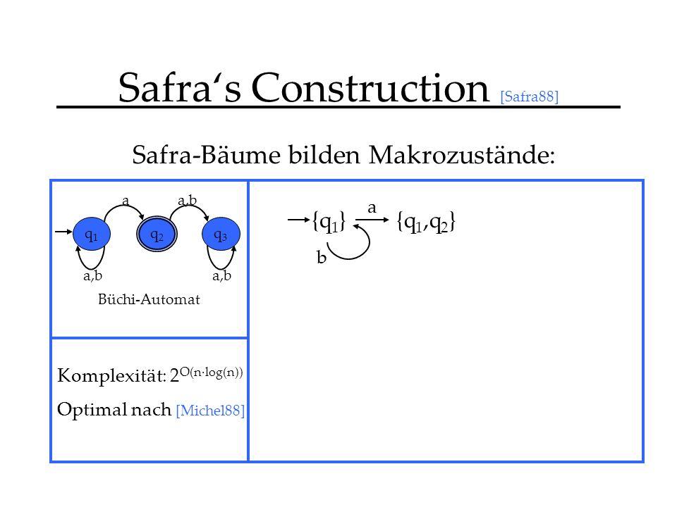 Safras Construction [Safra88] Safra-Bäume bilden Makrozustände: {q 1 } a,b a q1q1 q2q2 q3q3 Büchi-Automat {q 1,q 2 } a b Komplexität: 2 O(n·log(n)) Optimal nach [Michel88]