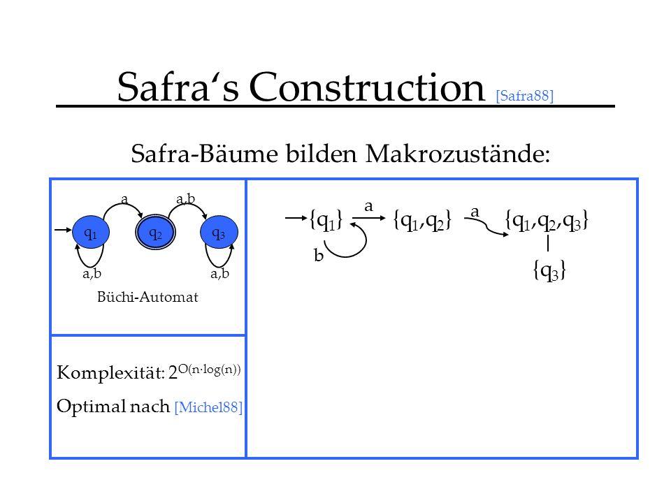 Safras Construction [Safra88] Safra-Bäume bilden Makrozustände: {q 1 } a,b a q1q1 q2q2 q3q3 Büchi-Automat {q 1,q 2 }{q 1,q 2,q 3 } {q 3 } a b a Komplexität: 2 O(n·log(n)) Optimal nach [Michel88]