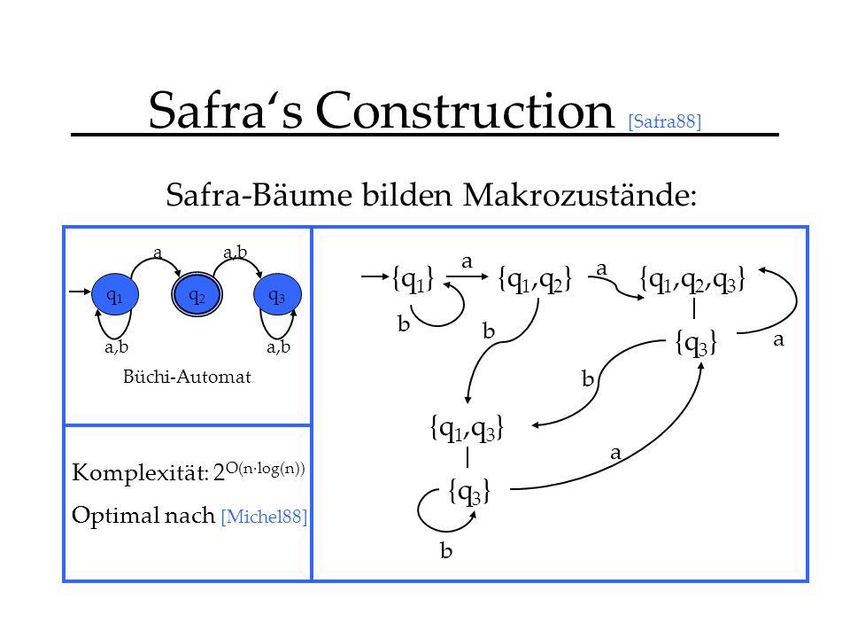 Safras Construction [Safra88] Safra-Bäume bilden Makrozustände: {q 1 } a,b a q1q1 q2q2 q3q3 Büchi-Automat {q 1,q 2 }{q 1,q 2,q 3 } {q 3 } {q 1,q 3 } {q 3 } a b b b b a a a Komplexität: 2 O(n·log(n)) Optimal nach [Michel88]