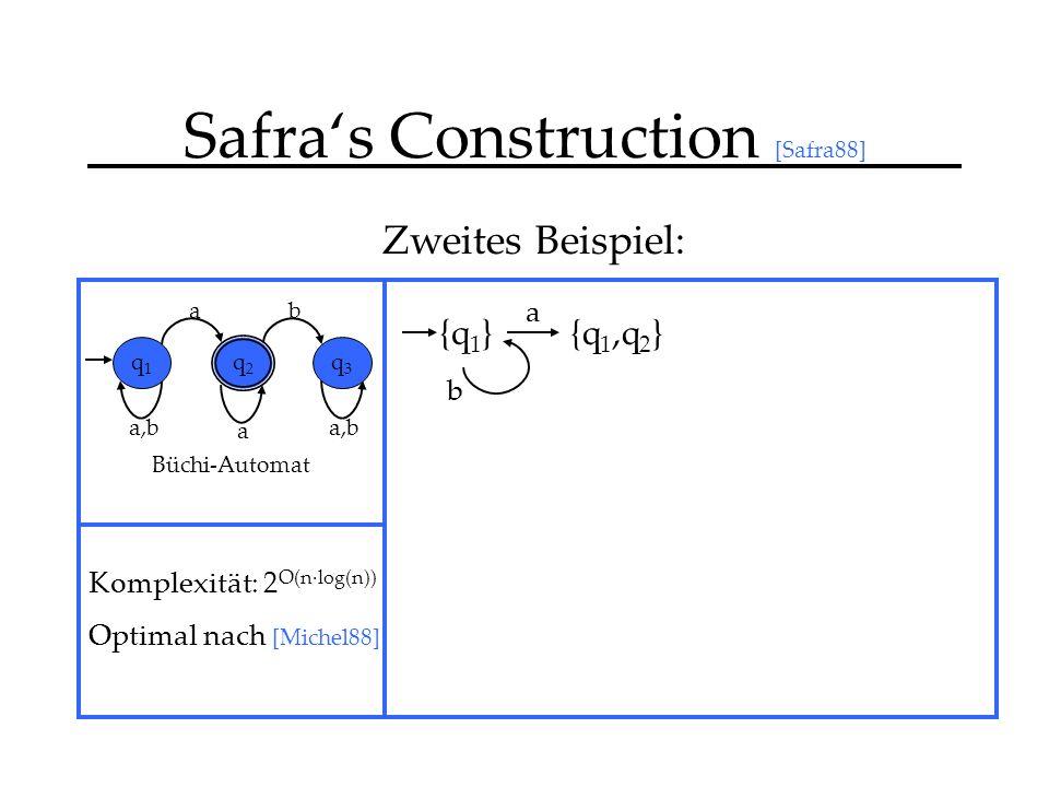 Safras Construction [Safra88] Zweites Beispiel: {q 1 } a,b ab q1q1 q2q2 q3q3 Büchi-Automat {q 1,q 2 } a b Komplexität: 2 O(n·log(n)) Optimal nach [Michel88] a