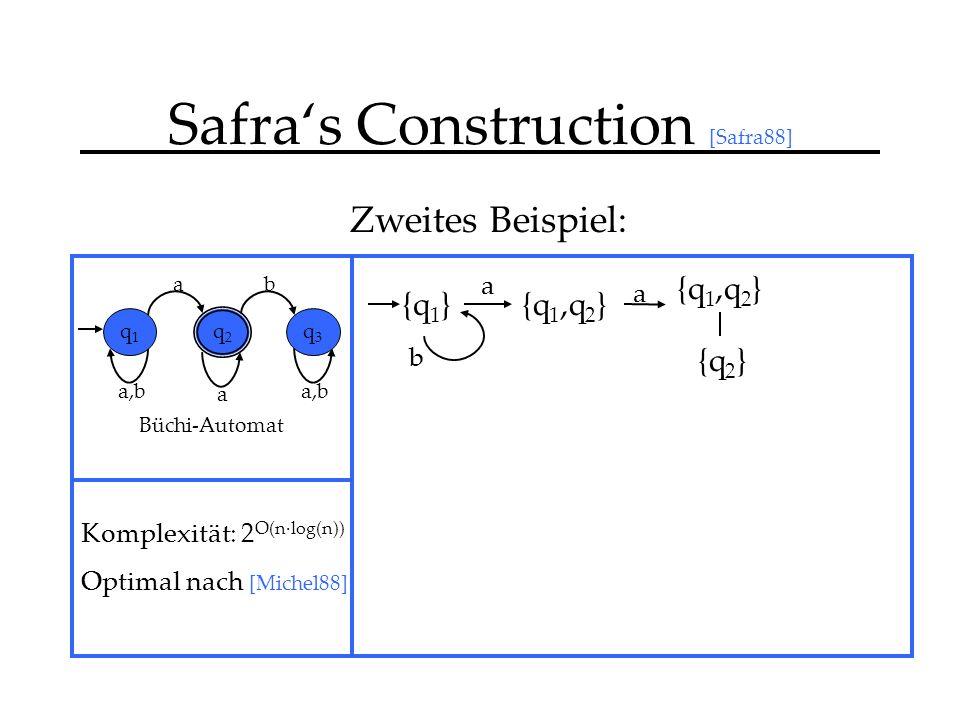 Safras Construction [Safra88] Zweites Beispiel: {q 1 } a,b ab q1q1 q2q2 q3q3 Büchi-Automat {q 1,q 2 } {q 2 } a b a Komplexität: 2 O(n·log(n)) Optimal nach [Michel88] a