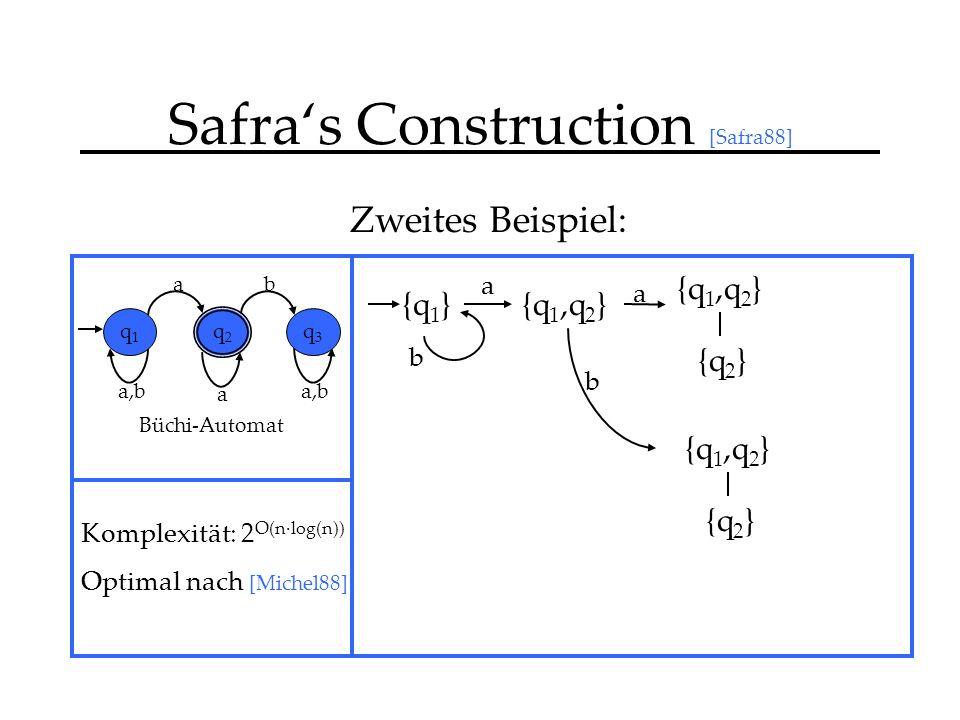 Safras Construction [Safra88] Zweites Beispiel: {q 1 } a,b ab q1q1 q2q2 q3q3 Büchi-Automat {q 1,q 2 } {q 2 } a b b a Komplexität: 2 O(n·log(n)) Optimal nach [Michel88] a {q 1,q 2 } {q 2 }