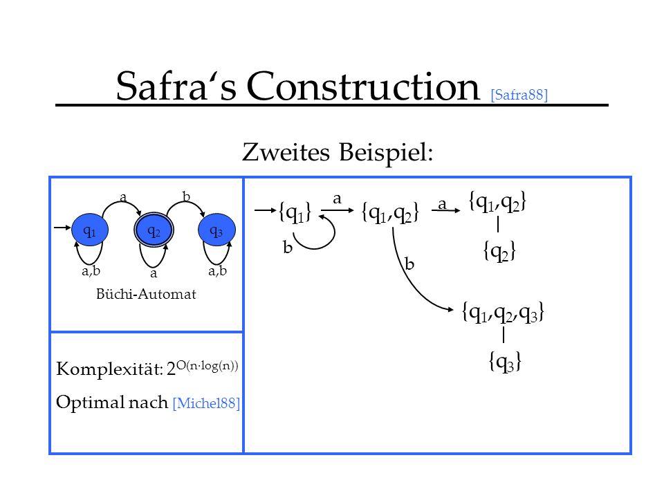 Safras Construction [Safra88] Zweites Beispiel: {q 1 } a,b ab q1q1 q2q2 q3q3 Büchi-Automat {q 1,q 2 } {q 2 } a b b a Komplexität: 2 O(n·log(n)) Optimal nach [Michel88] a {q 1,q 2,q 3 } {q 3 }