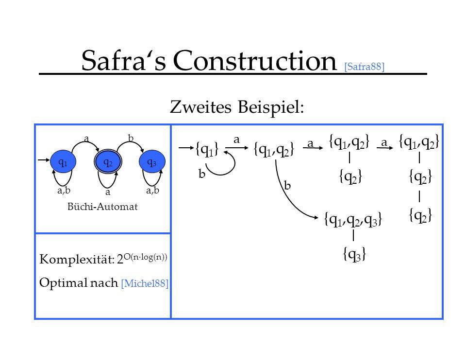 Safras Construction [Safra88] Zweites Beispiel: {q 1 } a,b ab q1q1 q2q2 q3q3 Büchi-Automat {q 1,q 2 } {q 2 } a b b a a Komplexität: 2 O(n·log(n)) Optimal nach [Michel88] a {q 1,q 2 } {q 2 } {q 1,q 2,q 3 } {q 3 } {q 2 }