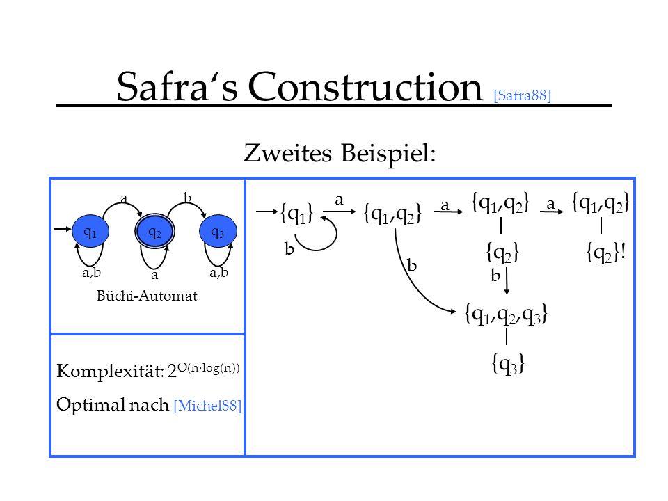 Safras Construction [Safra88] Zweites Beispiel: {q 1 } a,b ab q1q1 q2q2 q3q3 Büchi-Automat {q 1,q 2 } {q 2 } a b b b a a Komplexität: 2 O(n·log(n)) Optimal nach [Michel88] a {q 1,q 2 } {q 2 }.