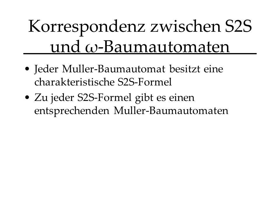 Korrespondenz zwischen S2S und ω-Baumautomaten Jeder Muller-Baumautomat besitzt eine charakteristische S2S-Formel Zu jeder S2S-Formel gibt es einen entsprechenden Muller-Baumautomaten