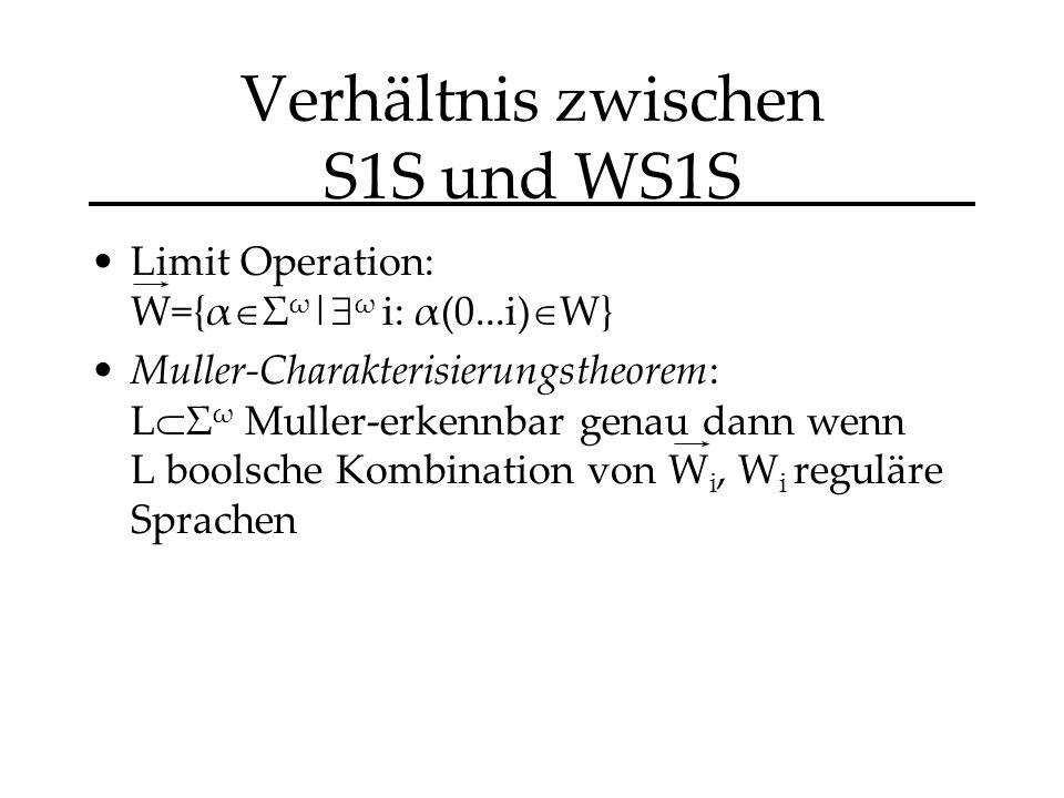 Verhältnis zwischen S1S und WS1S Limit Operation: W={α Σ ω | ω i: α(0...i) W} Muller-Charakterisierungstheorem: L Σ ω Muller-erkennbar genau dann wenn L boolsche Kombination von W i, W i reguläre Sprachen