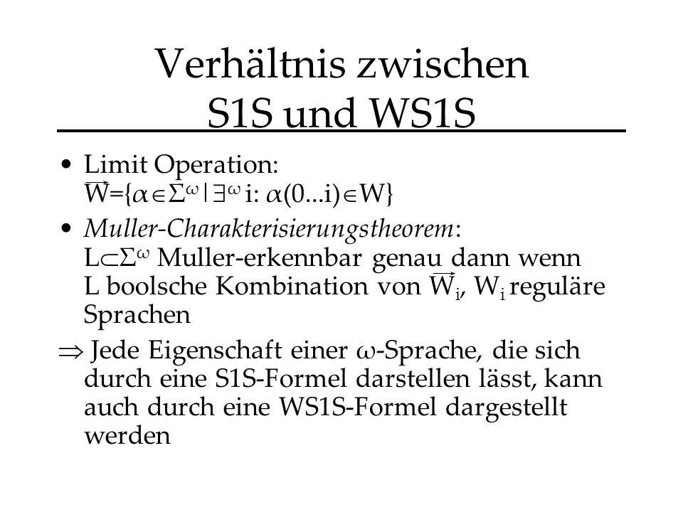 Verhältnis zwischen S1S und WS1S Limit Operation: W={α Σ ω | ω i: α(0...i) W} Muller-Charakterisierungstheorem: L Σ ω Muller-erkennbar genau dann wenn L boolsche Kombination von W i, W i reguläre Sprachen Jede Eigenschaft einer ω-Sprache, die sich durch eine S1S-Formel darstellen lässt, kann auch durch eine WS1S-Formel dargestellt werden