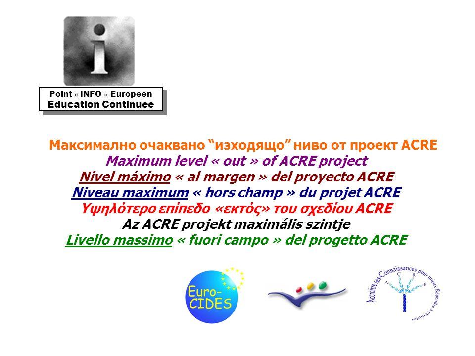 Максимално очаквано изходящо ниво от проект ACRE Maximum level « out » of ACRE project Nivel máximo « al margen » del proyecto ACRE Niveau maximum « h