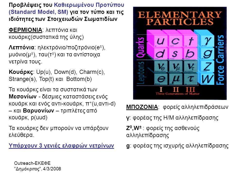 Outreach-ΕΚΕΦΕ Δημόκριτος , 4/3/2008 Αριθμός φορτισμένων τροχιών σε γεγονότα διάσπασης του Ζ 0 Ζ 0 →τ + τ - MC → Προσομοιωμένα Γεγονότα Ζ 0 →hadronΖ 0 →all