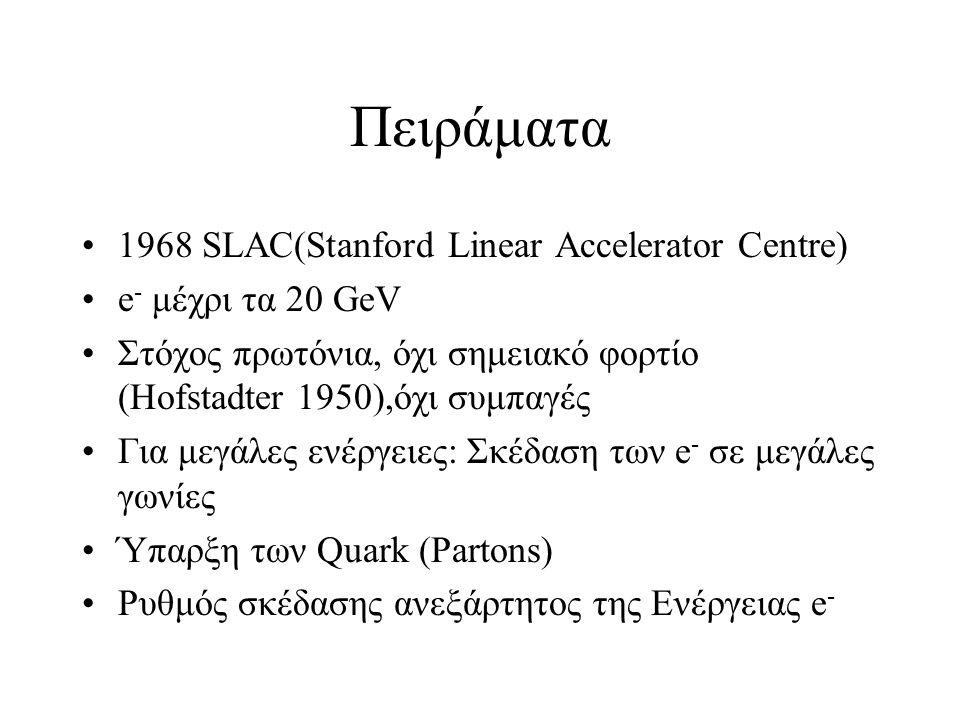 Πειράματα 1968 SLAC(Stanford Linear Accelerator Centre) e - μέχρι τα 20 GeV Στόχος πρωτόνια, όχι σημειακό φορτίο (Hofstadter 1950),όχι συμπαγές Για μεγάλες ενέργειες: Σκέδαση των e - σε μεγάλες γωνίες Ύπαρξη των Quark (Partons) Ρυθμός σκέδασης ανεξάρτητος της Ενέργειας e -