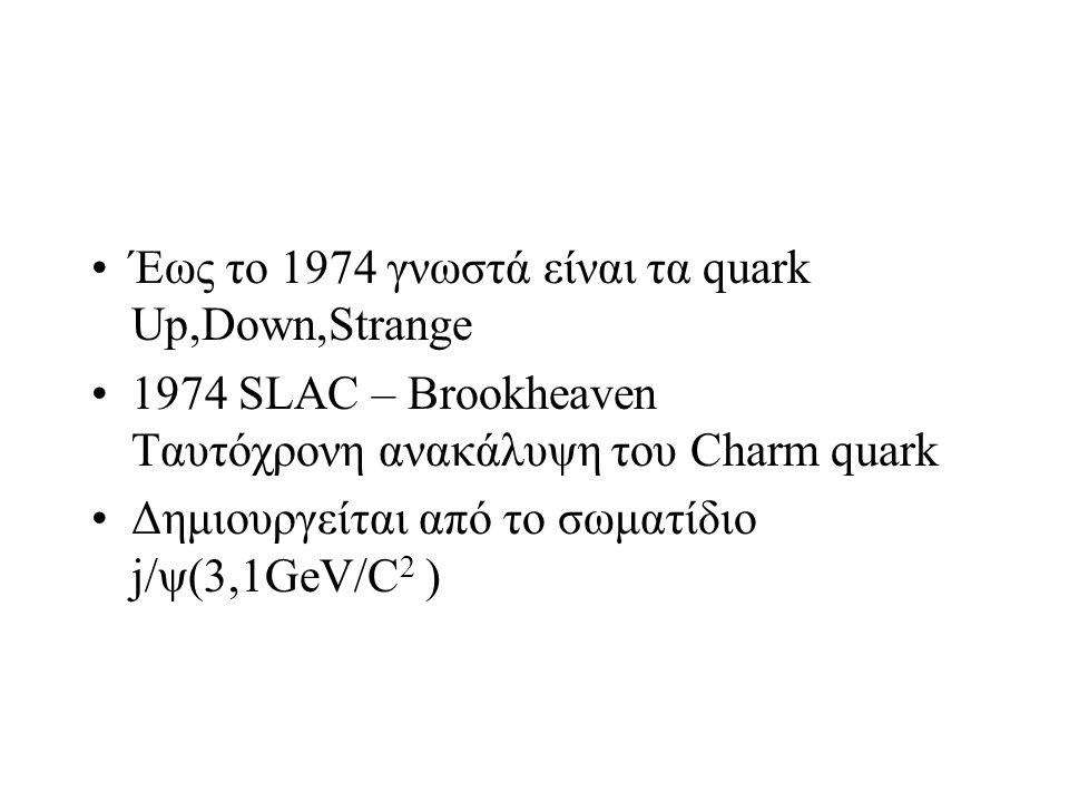 Έως το 1974 γνωστά είναι τα quark Up,Down,Strange 1974 SLAC – Brookheaven Ταυτόχρονη ανακάλυψη του Charm quark Δημιουργείται από το σωματίδιο j/ψ(3,1GeV/C 2 )