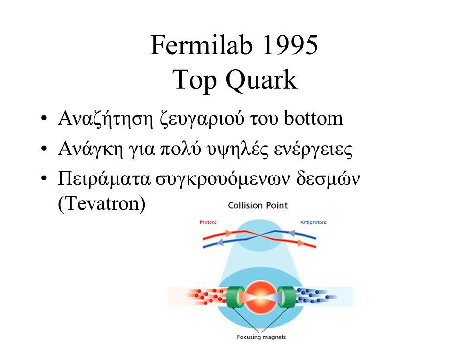 Fermilab 1995 Top Quark Aναζήτηση ζευγαριού του bottom Ανάγκη για πολύ υψηλές ενέργειες Πειράματα συγκρουόμενων δεσμών (Tevatron)